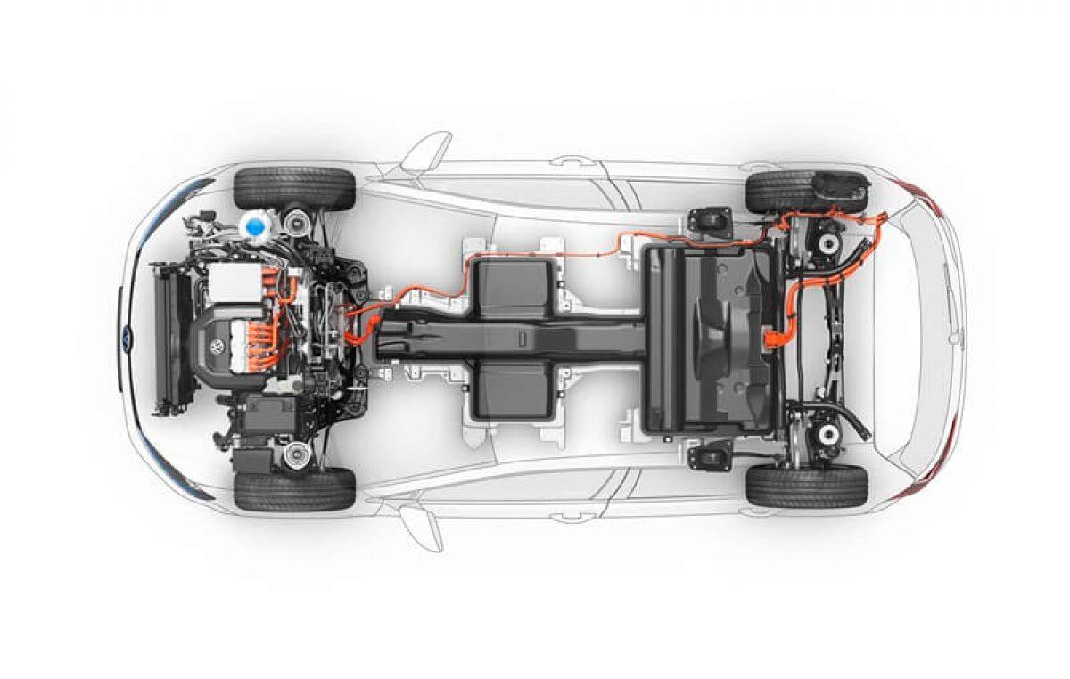 Το Ηλεκτρικό VW e-Golf