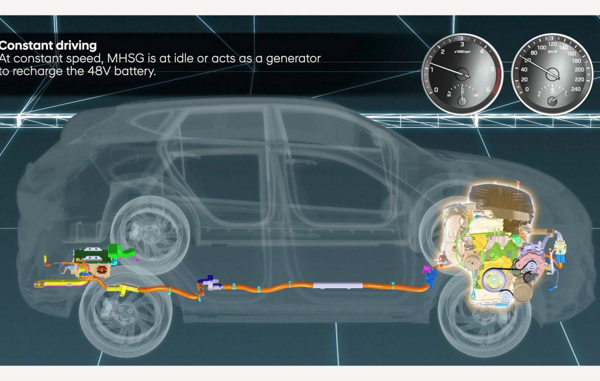 Δείτε πως λειτουργεί το ήπιο υβριδικό σύστημα στο καινούργιο Hyundai Tucson (video)