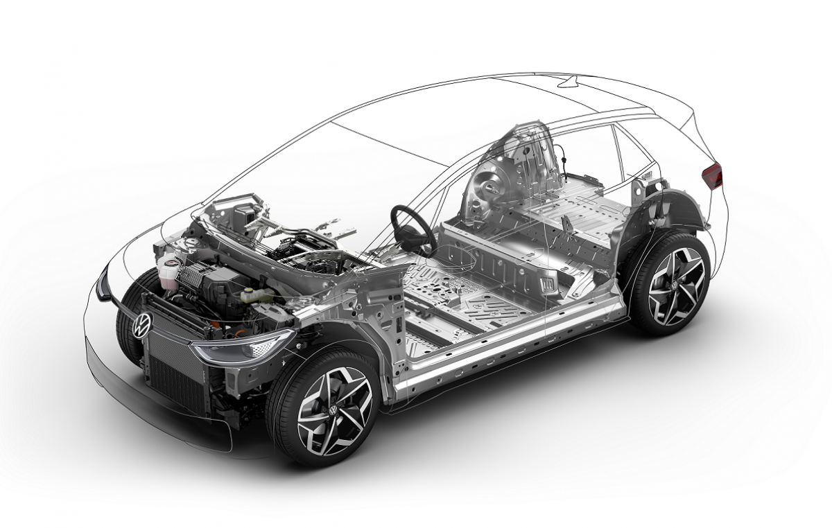 Volkswagen ID.3: Πόσο αποδίδουν οι μπαταρίες, η ενεργειακή χωρητικότητα του πρώτου ηλεκτρικού