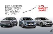 Αύξηση μεριδίου της Kia στην Ευρώπη το πρώτο τρίμηνο